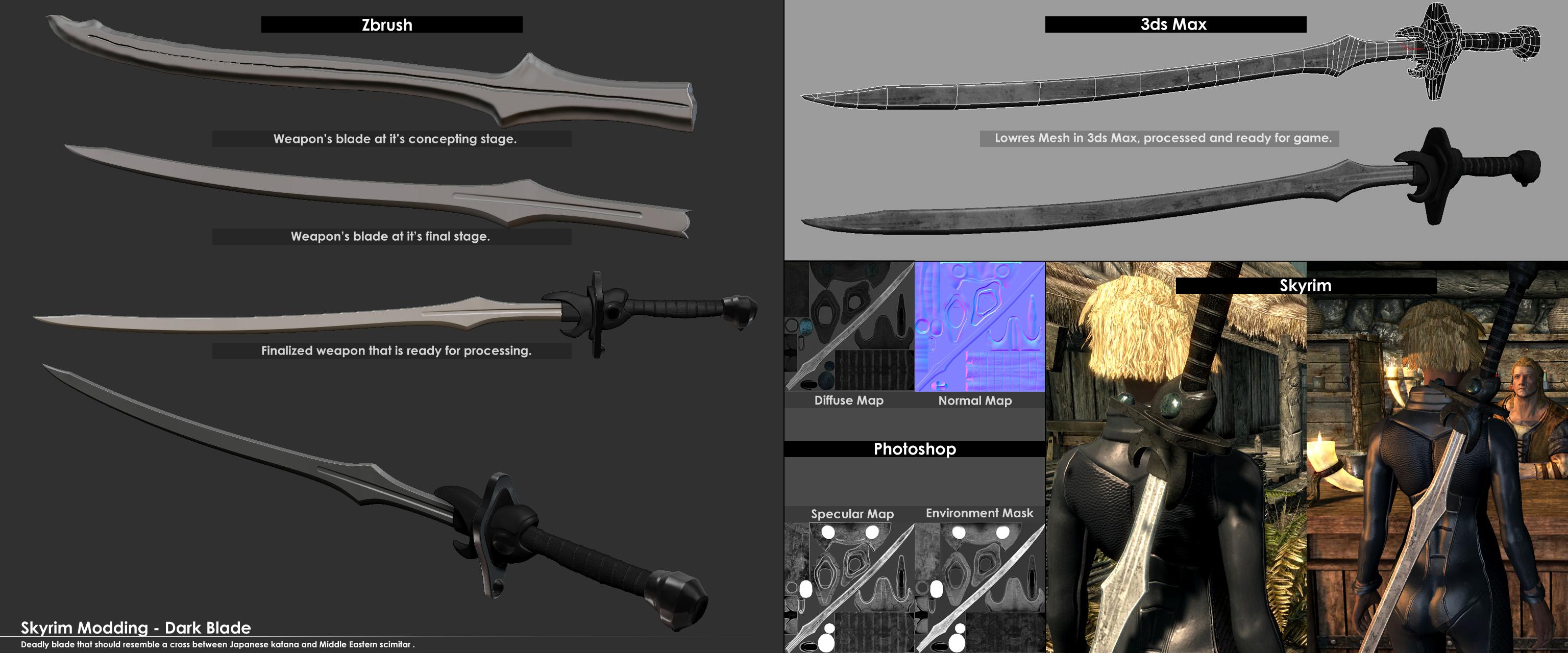 Predrag Pesic - Game Designer & Game Artist
